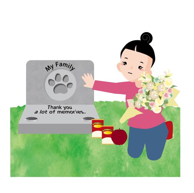 ペット供養、ペット火葬、ペット墓